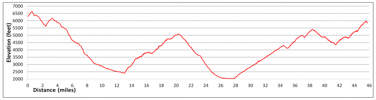 Segment 1A Elevation